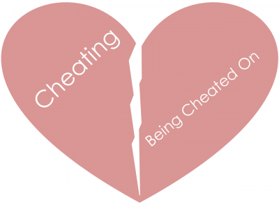 Cheating versus being cheated on