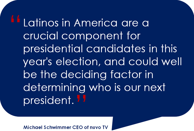 Latinos and the 2012 Election #WeDecide