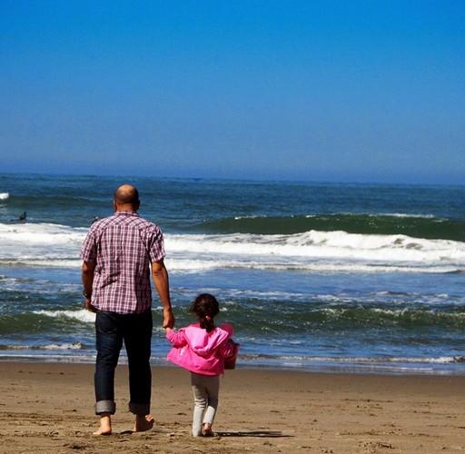 A Day At Ocean Beach (Sundays in My City)
